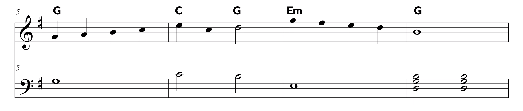 Music Theory For The Dropouts 7 How To Tackle A New Piece Of Music